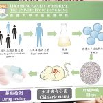 2017-04-21 醫for Examination 港大首創小鼠模型 測試膽固醇藥反應