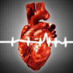 2017-06-18 《讀者文摘》整理 心臟病學專家的護心習慣