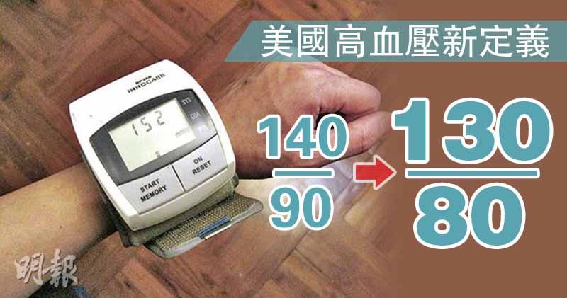 2017-11-14 美國收緊高血壓標準至130/80 近半成年人納入界定範圍