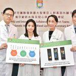 2017-12-01 醫 For Early 港大國際研究發現 新冠心病基因標記