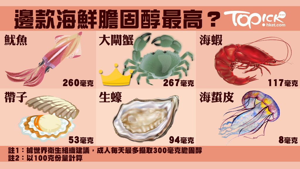 seafood_inline_20160525_1024