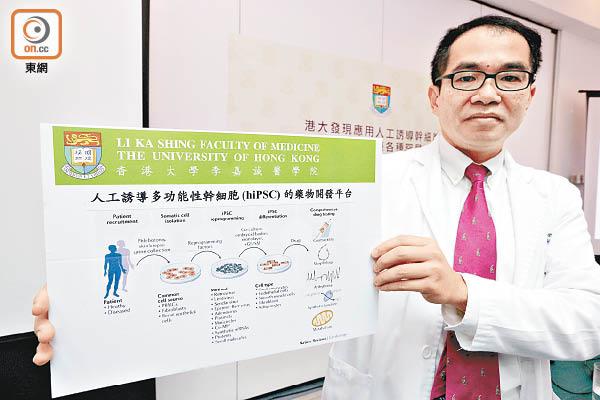 蕭頌華指,港大至今診斷了十個家庭患上罕有的心臟核纖層蛋白病。(何天成攝)