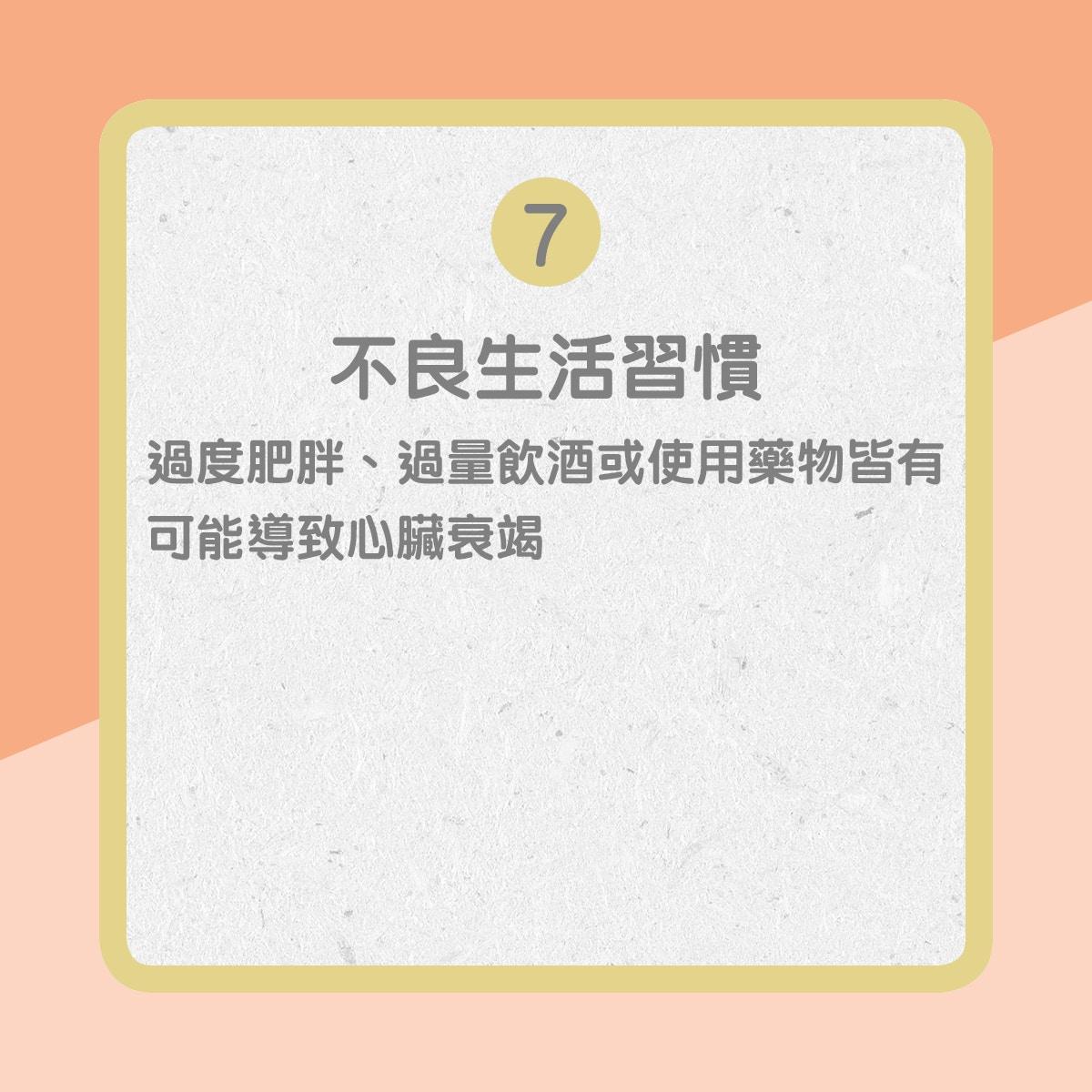 【心臟衰竭部份成因】7. 不良生活習慣(01製圖)