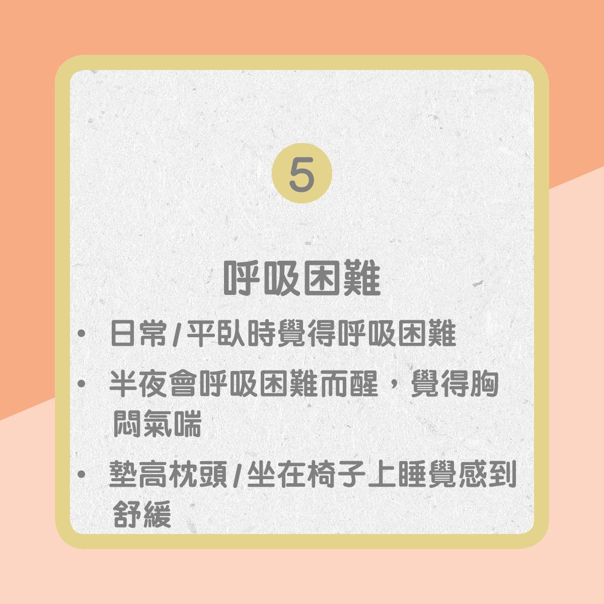 【心臟衰竭病徵】5. 呼吸困難(01製圖)
