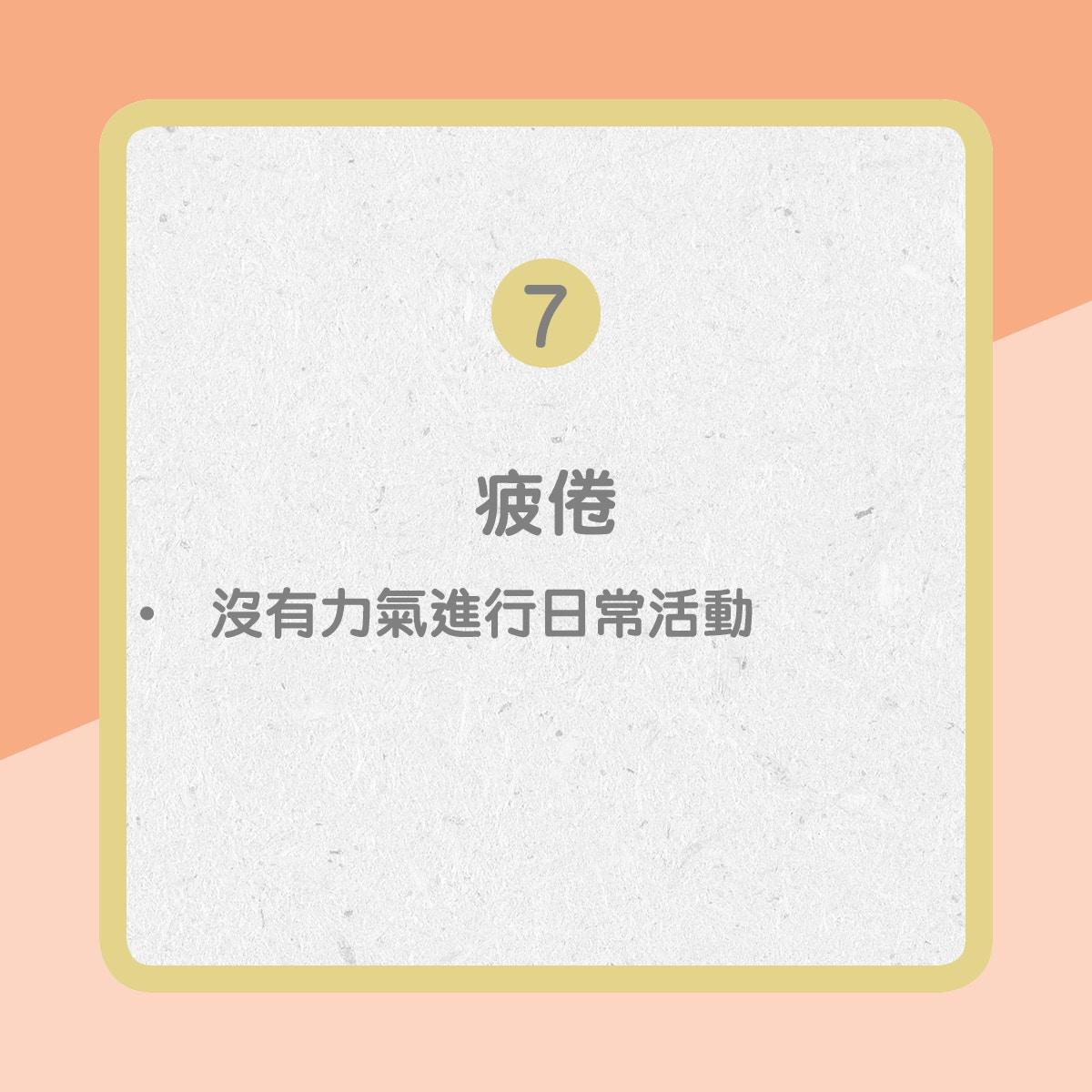 【心臟衰竭病徵】7. 疲倦(01製圖)