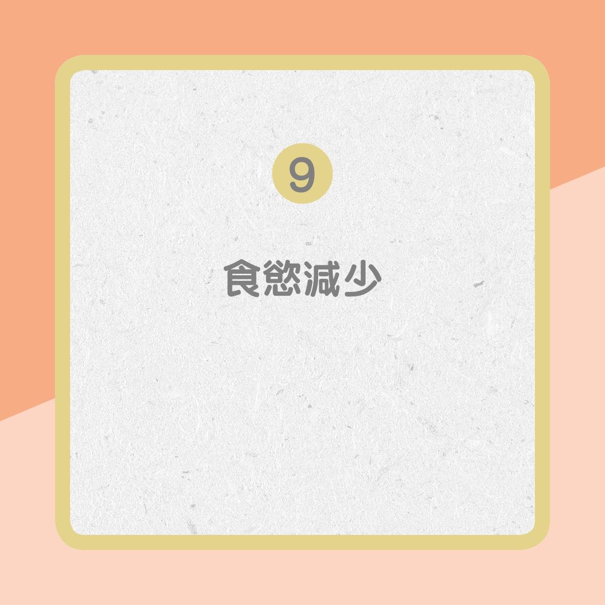 【心臟衰竭病徵】9. 食慾減少(01製圖)