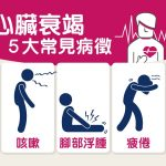 【心臟衰竭】氣促、咳嗽都是徵狀? 當心12個心臟衰竭警號