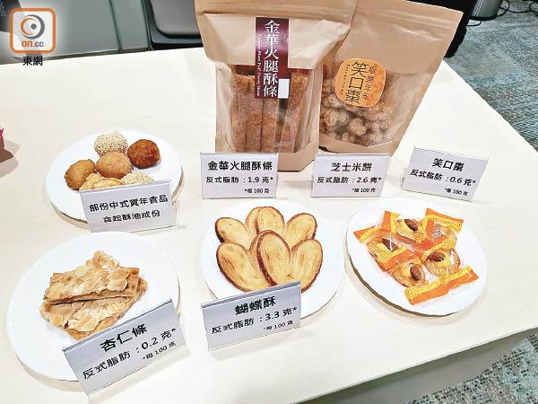 營養師指賀年食品如油角、笑口棗及蝴蝶酥都含有反式脂肪,進食小量可能已超標。