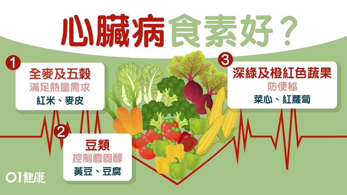 【心臟病】素食對心臟有益? 4類食物配搭湯水可護心(附食譜)