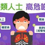 【武漢肺炎】初期症狀輕微或有低燒  糖尿病及心臟病患者高危